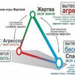 Треугольник Карпмана — треугольник ролей